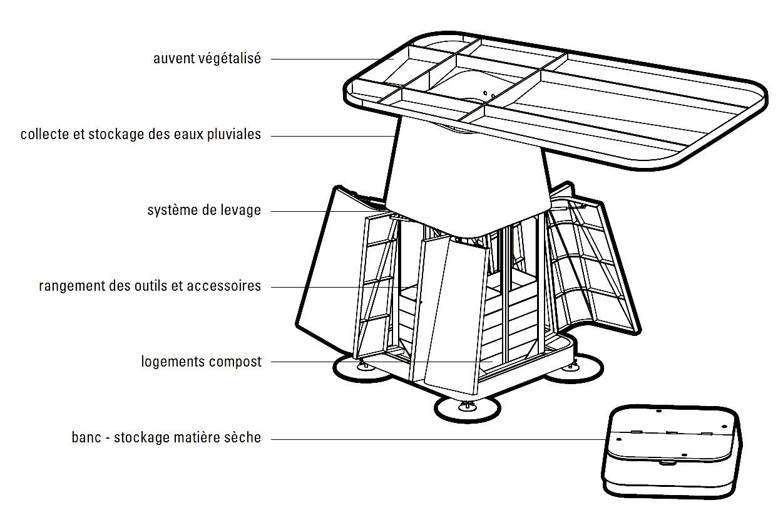 comment produire de l 39 lectricit. Black Bedroom Furniture Sets. Home Design Ideas